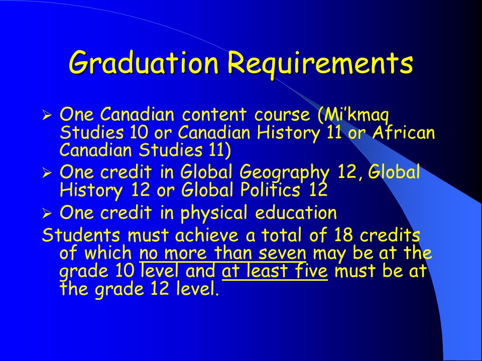 Graduation Requirements  One Canadian content course (Mi'kmaq Studies 10 or Canadian History 11 or African Canadian Studies 11)  One credit in Global Geography 12, Global History 12 or Global Politics 12  One credit in physical education Students must achieve a total of 18 credits of which no more than seven may be at the grade 10 level and at least five must be at the grade 12 level.