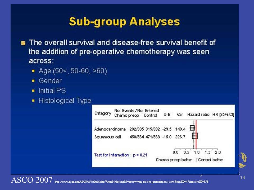 14 ASCO 2007 http://www.asco.org/ASCOv2/MultiMedia/Virtual+Meeting &vmview=vm_session_presentations_view&confID=47&sessionID=356