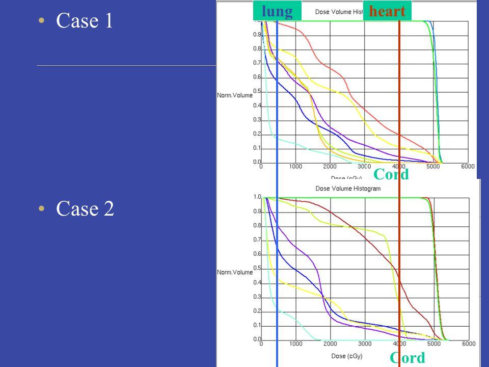 44 Case 1 Case 2 heartlung Cord