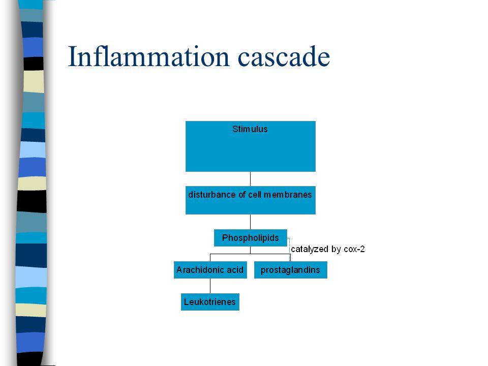 Inflammation cascade