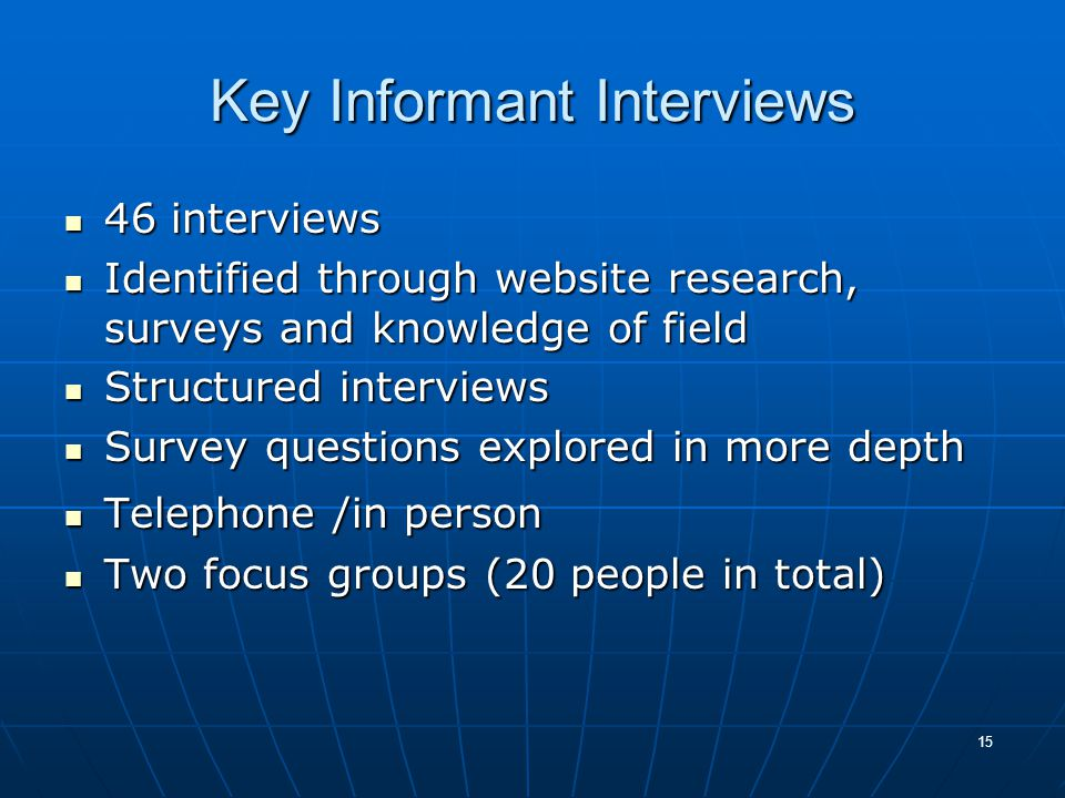 15 Key Informant Interviews 46 interviews 46 interviews Identified through website research, surveys and knowledge of field Identified through website