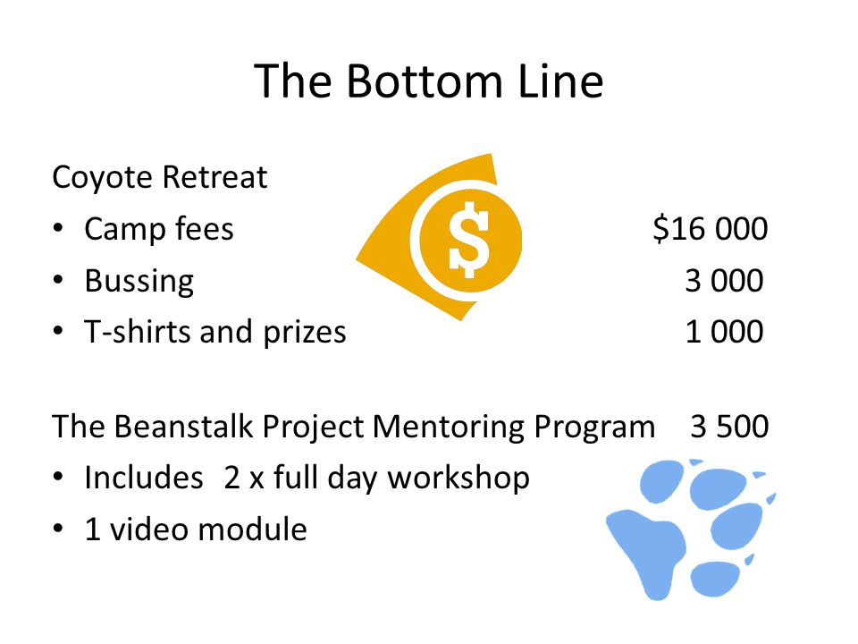 The Bottom Line Coyote Retreat Camp fees$16 000 Bussing 3 000 T-shirts and prizes 1 000 The Beanstalk Project Mentoring Program 3 500 Includes 2 x full day workshop 1 video module