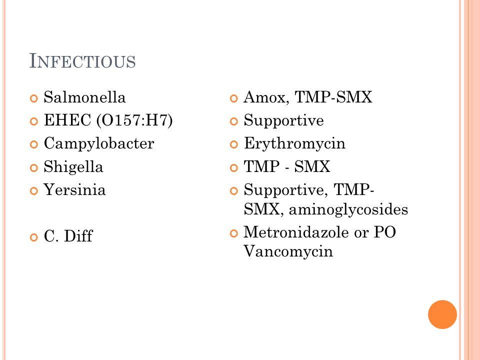 I NFECTIOUS Salmonella EHEC (O157:H7) Campylobacter Shigella Yersinia C. Diff Amox, TMP-SMX Supportive Erythromycin TMP - SMX Supportive, TMP- SMX, am
