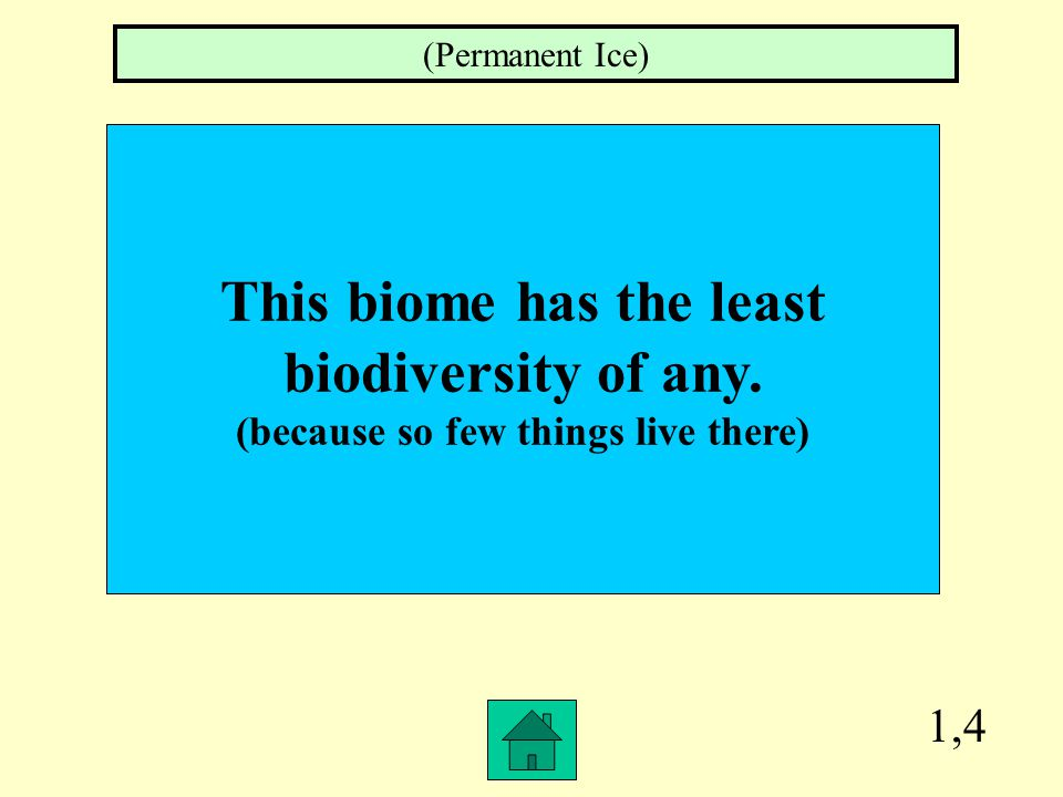 1,3 This kind of biome has the greatest biodiversity on Earth. (Tropical Rainforest)