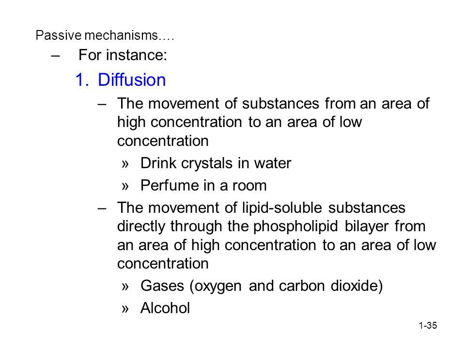 1-35 Passive mechanisms….