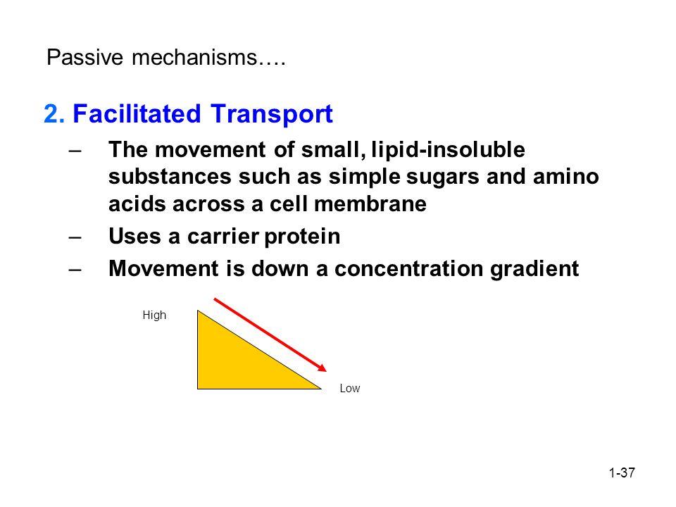 1-37 Passive mechanisms….2.