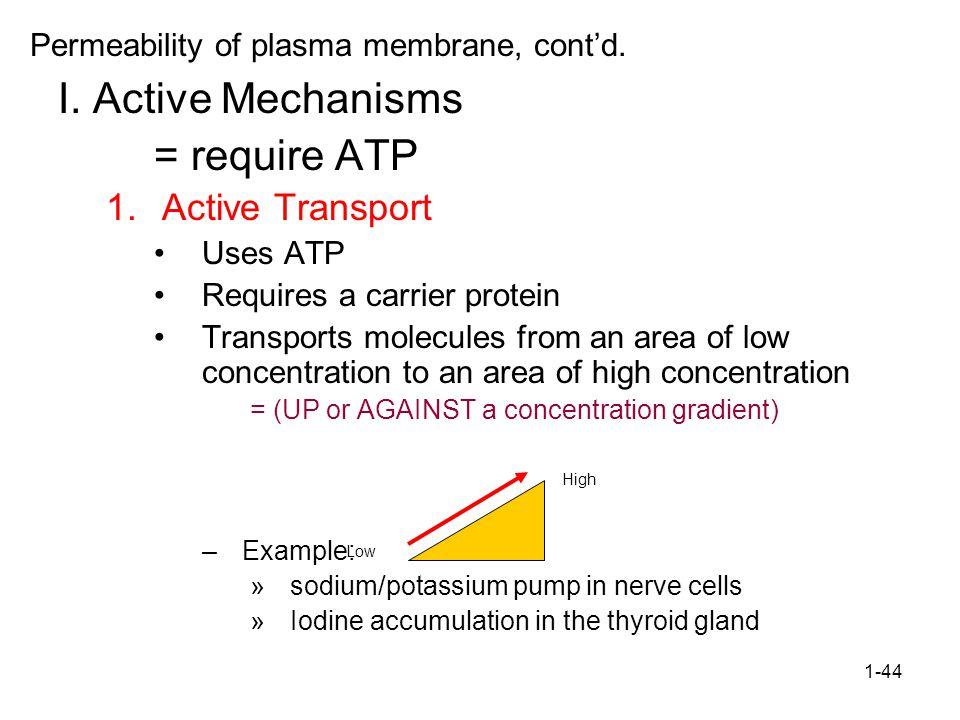 1-44 Permeability of plasma membrane, cont'd.I.