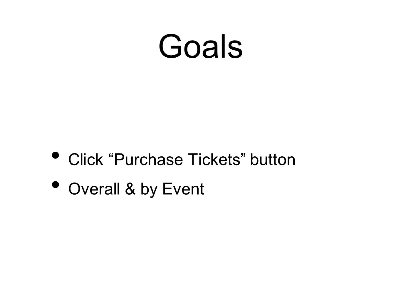 Goals Click Purchase Tickets button Overall & by Event
