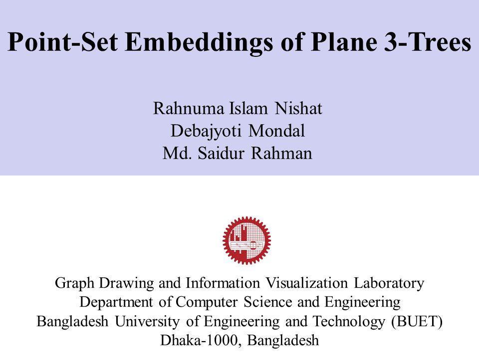 Rahnuma Islam Nishat Debajyoti Mondal Md. Saidur Rahman Graph Drawing and Information Visualization Laboratory Department of Computer Science and Engi