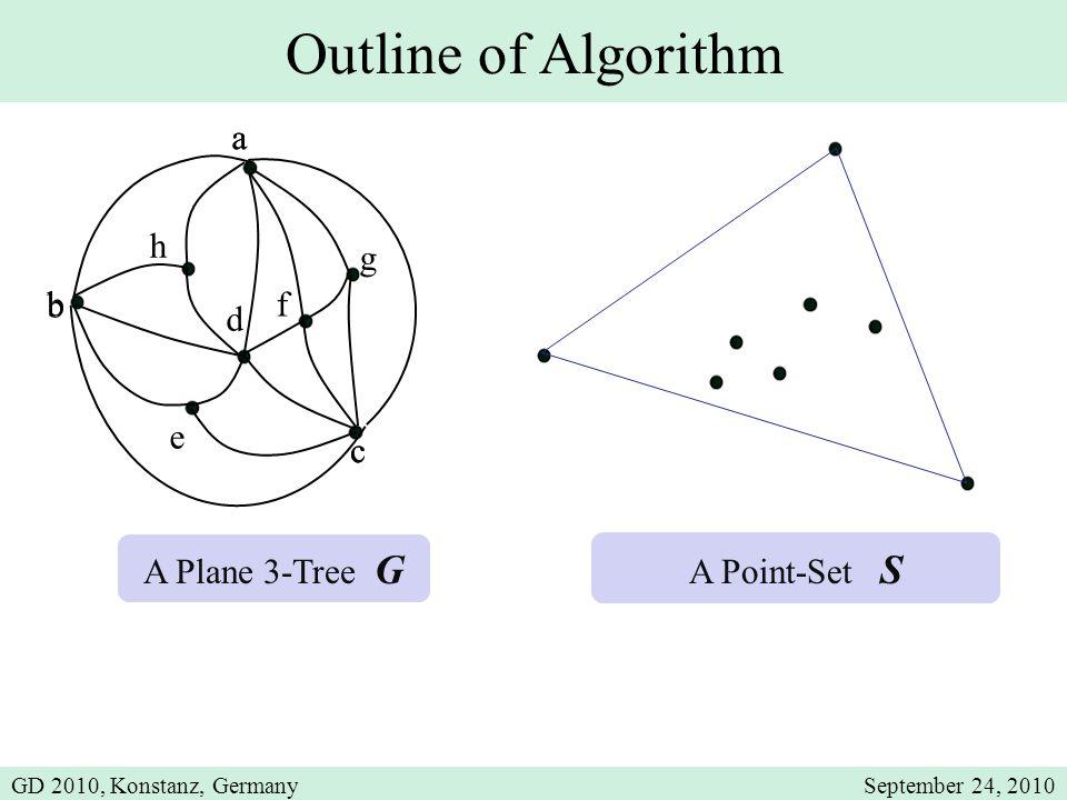 Outline of Algorithm b c d e A Plane 3-Tree G A Point-Set S a f g h c a b GD 2010, Konstanz, GermanySeptember 24, 2010