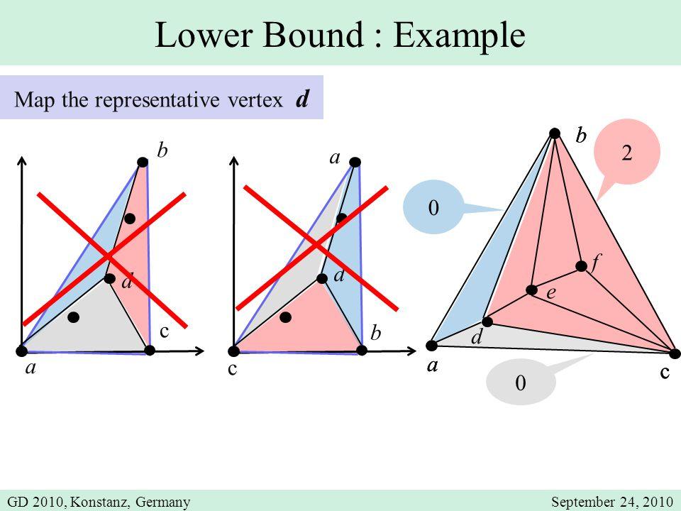 c a b Lower Bound : Example a b c d e f Map the representative vertex d a b c a a b b c c 0 0 2 d d GD 2010, Konstanz, GermanySeptember 24, 2010