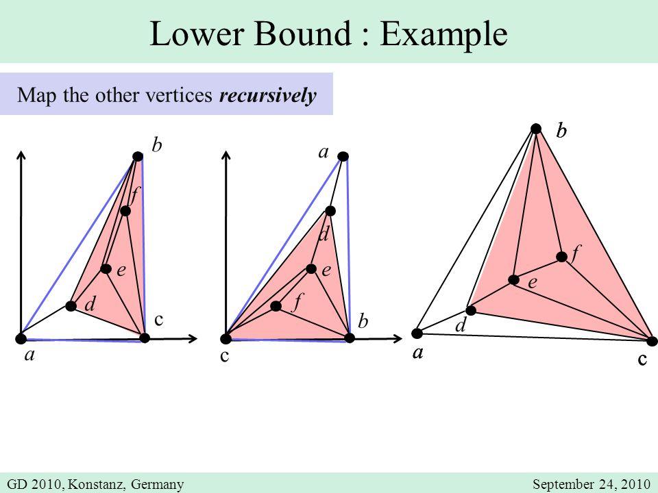 c a b Lower Bound : Example a b c d e f Map the other vertices recursively a b c a a b b c c d d ee f f GD 2010, Konstanz, GermanySeptember 24, 2010