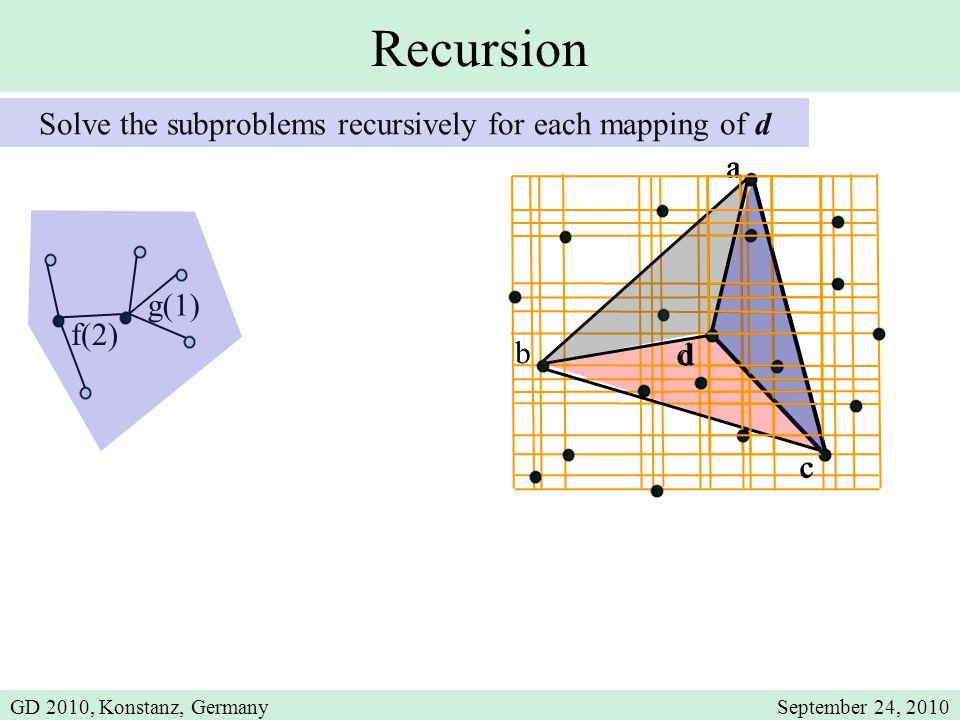 Recursion Solve the subproblems recursively for each mapping of d a c b d f(2) g(1) a c d GD 2010, Konstanz, GermanySeptember 24, 2010