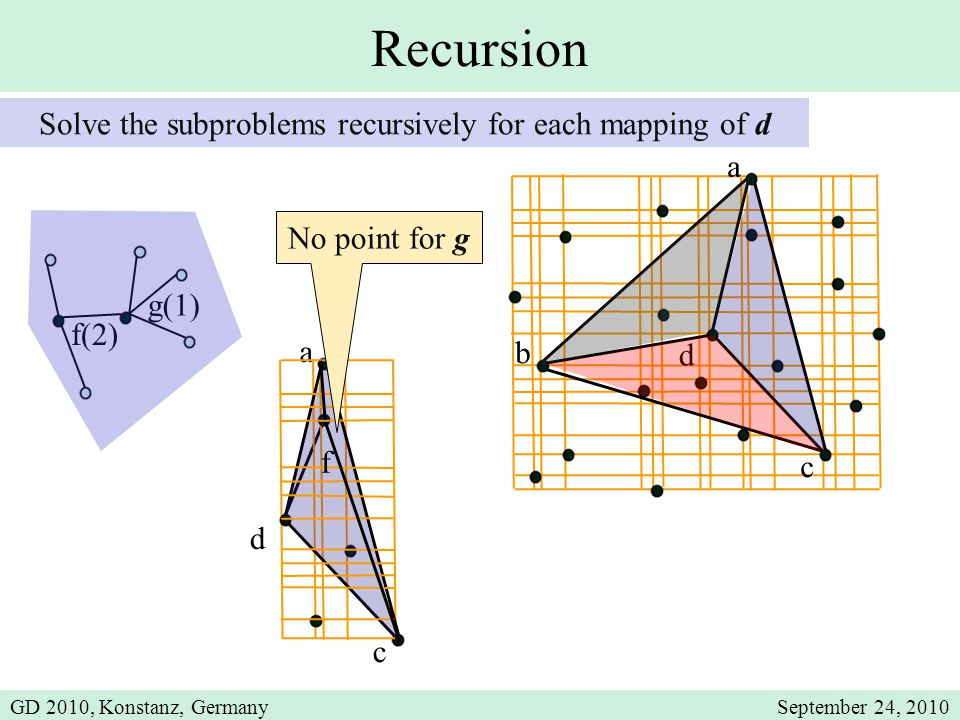 Recursion Solve the subproblems recursively for each mapping of d a c b d f(2) g(1) a c d f No point for g GD 2010, Konstanz, GermanySeptember 24, 201