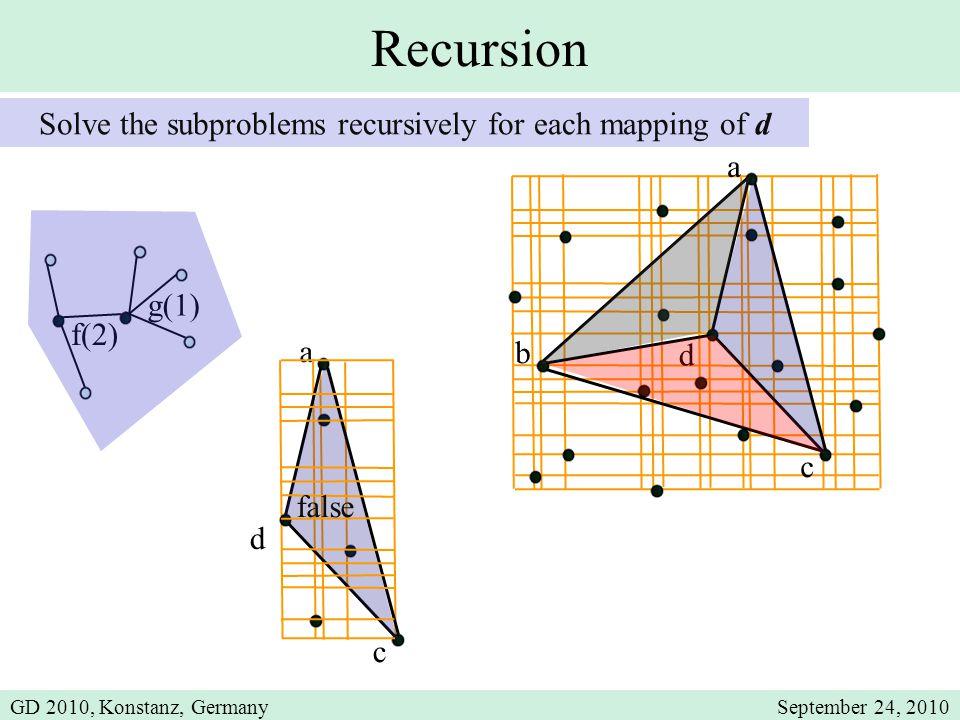 Recursion Solve the subproblems recursively for each mapping of d a c b d f(2) g(1) a c d false GD 2010, Konstanz, GermanySeptember 24, 2010