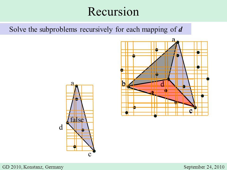 Recursion Solve the subproblems recursively for each mapping of d a c b d a c d a b d b d c false GD 2010, Konstanz, GermanySeptember 24, 2010