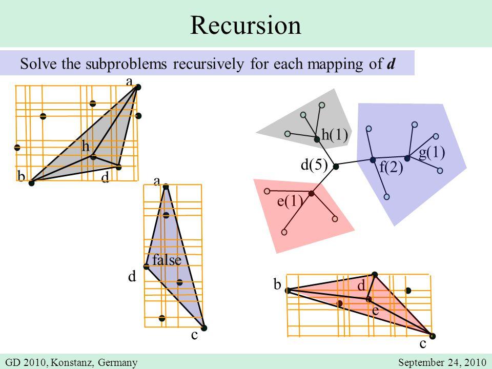Recursion Solve the subproblems recursively for each mapping of d a c d a b d b d c d(5) e(1) f(2) g(1) h(1) h e false GD 2010, Konstanz, GermanySeptember 24, 2010