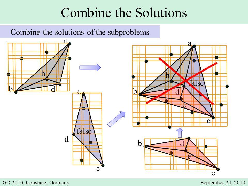 Combine the Solutions Combine the solutions of the subproblems a c d a b d b d c false h e a c b d h e GD 2010, Konstanz, GermanySeptember 24, 2010