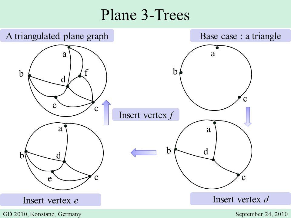 a b c d e f A triangulated plane graph Plane 3-Trees a b c Base case : a triangle d a b c Insert vertex d a b c d e Insert vertex e Insert vertex f GD 2010, Konstanz, GermanySeptember 24, 2010