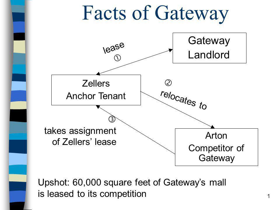 2 Gateway Realty Ltd.v. Arton Holdings Ltd. (1992) 106 N.S.R.