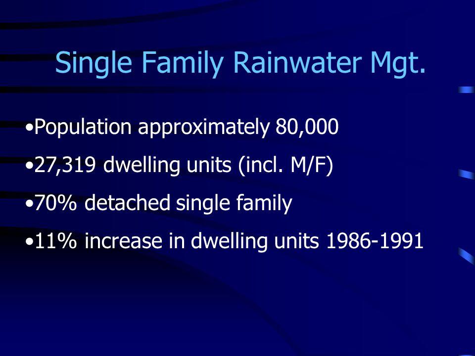 Single Family Rainwater Mgt.
