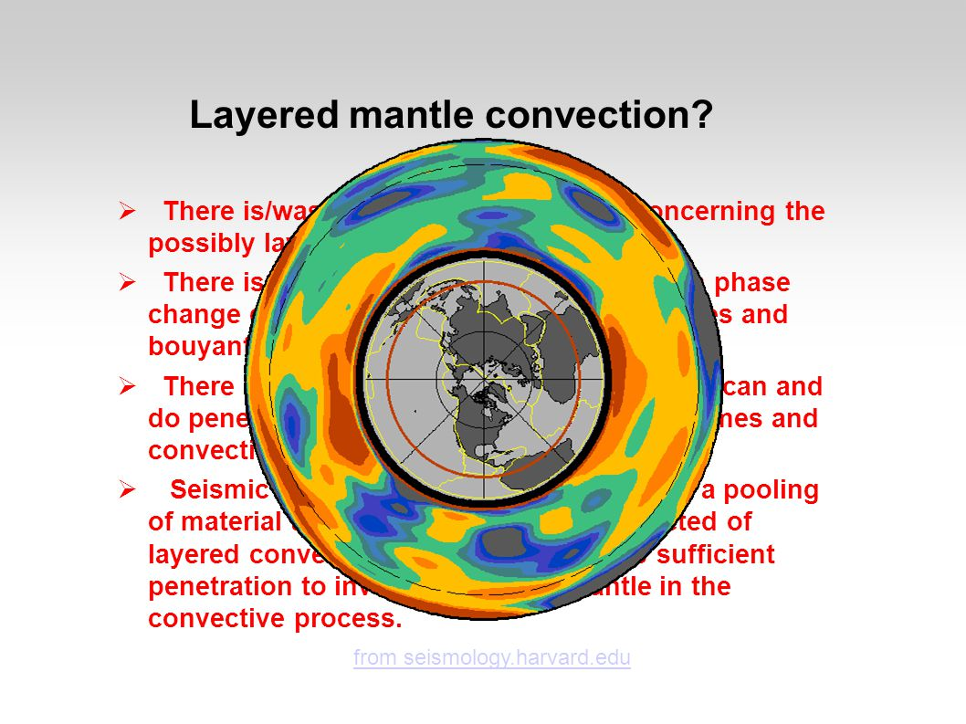 Layered mantle convection.