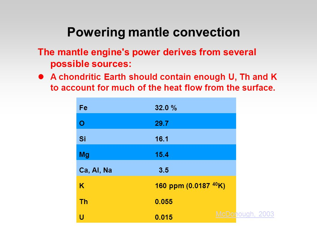 Powering mantle convection The mantle engine s power derives from several possible sources: A chondritic Earth should contain enough U, Th and K to account for much of the heat flow from the surface.