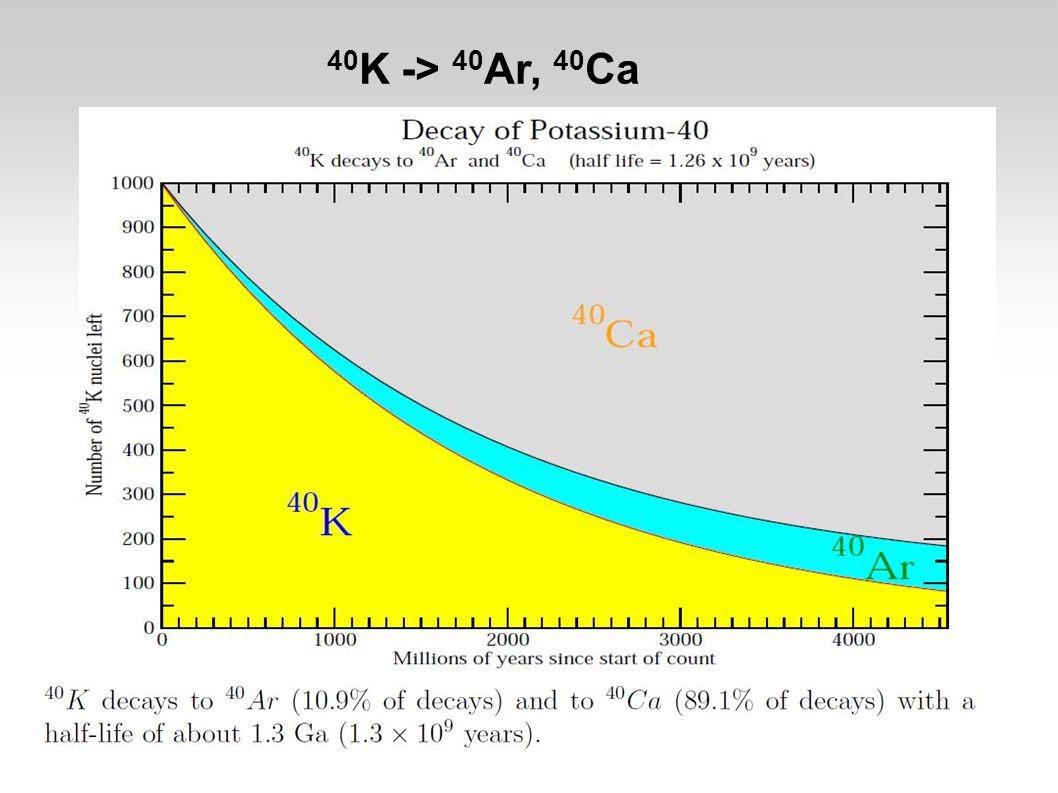 40 K -> 40 Ar, 40 Ca