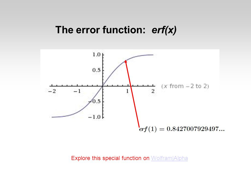 The error function: erf(x) Explore this special function on Wolfram|AlphaWolfram|Alpha