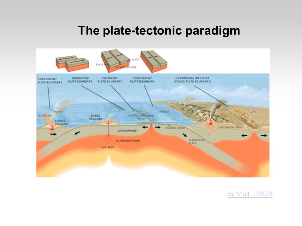 The plate-tectonic paradigm by Vigil, USGS