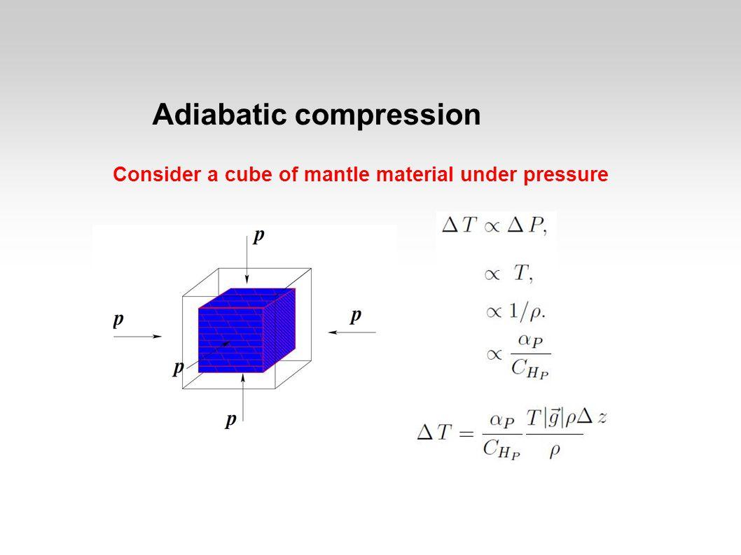 Adiabatic temperature gradient