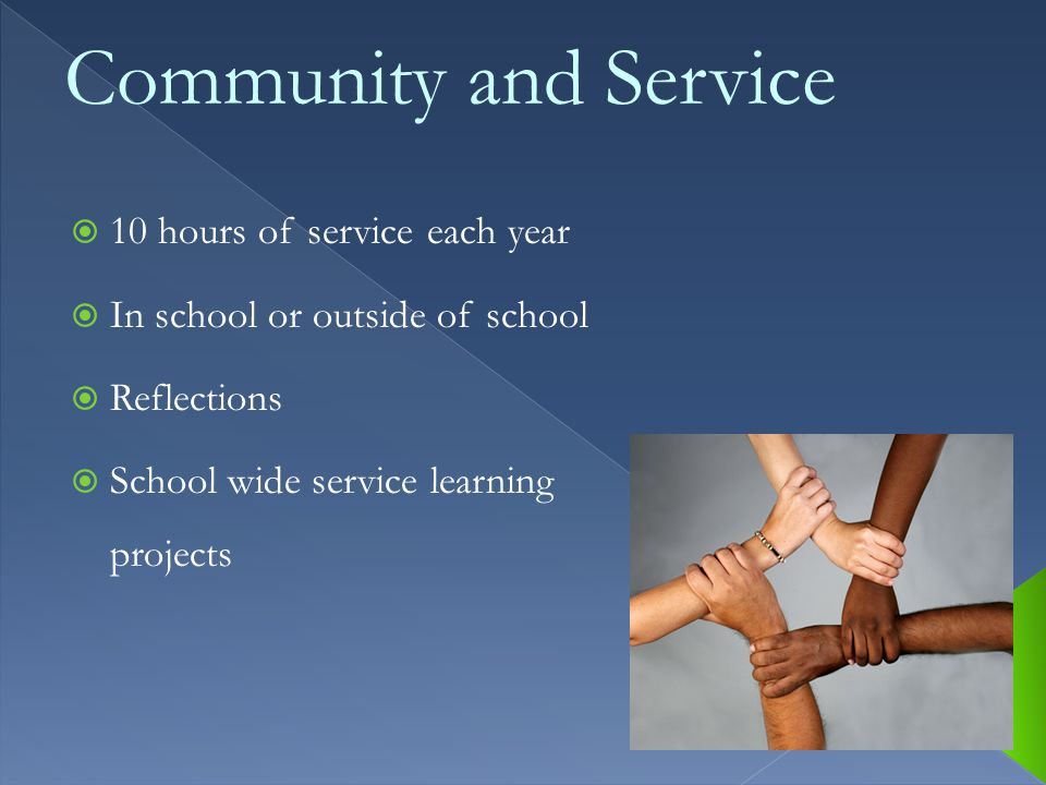  10 hours of service each year  In school or outside of school  Reflections  School wide service learning projects