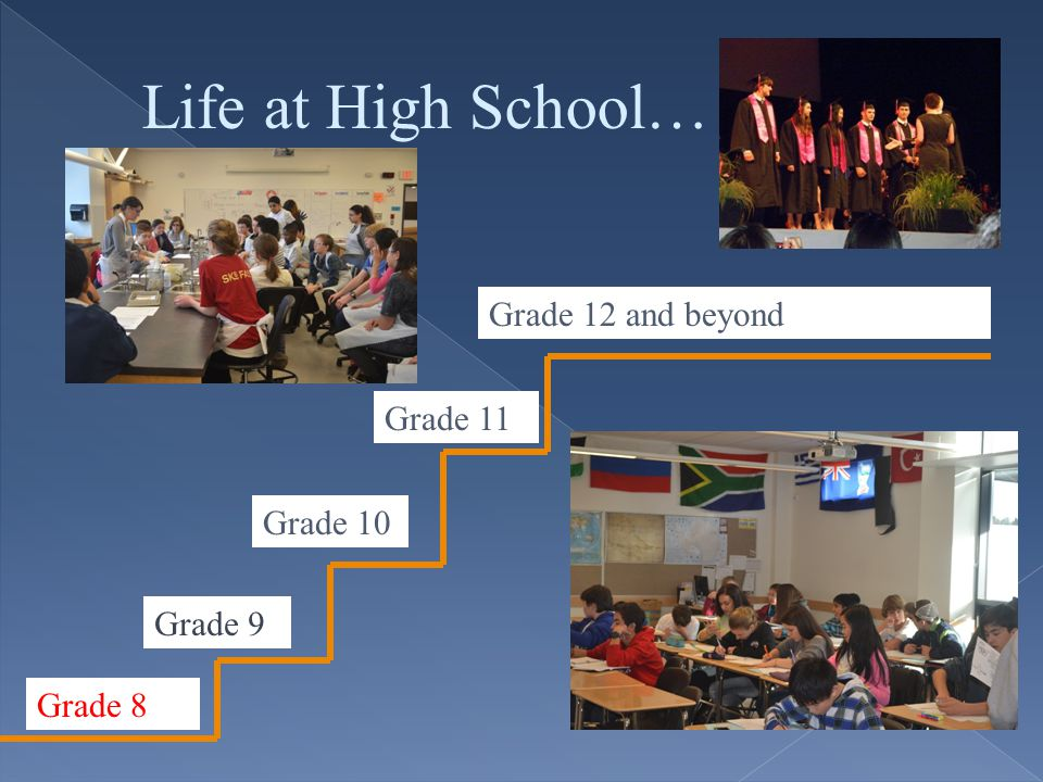 Life at High School… Grade 8 Grade 9 Grade 11 Grade 12 and beyond Grade 10