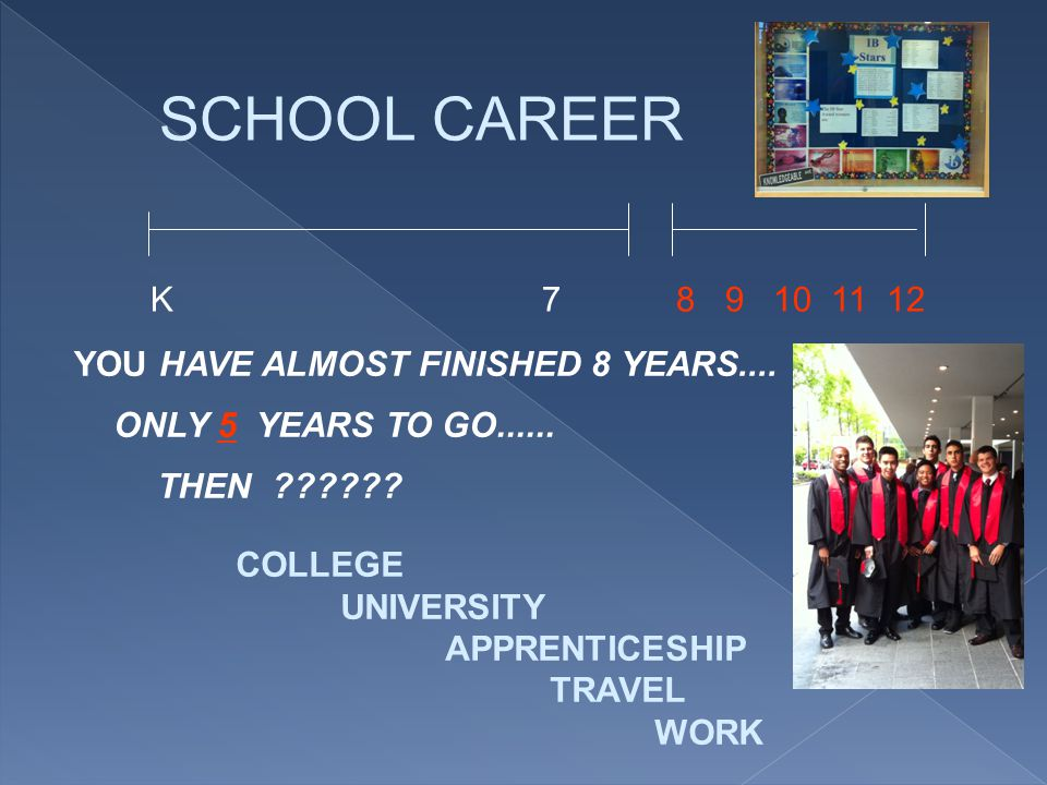YOU HAVE ALMOST FINISHED 8 YEARS.... ONLY 5 YEARS TO GO...... THEN ?????? COLLEGE UNIVERSITY APPRENTICESHIP TRAVEL WORK SCHOOL CAREER K 7 8 9 10 11 12