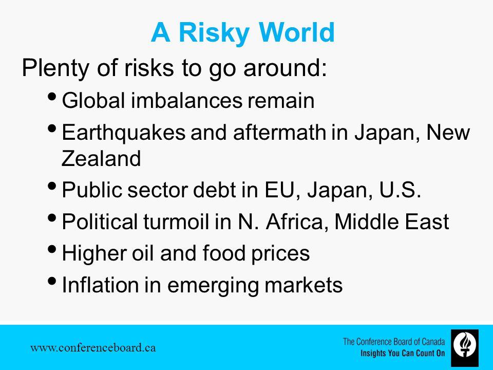 A Risky World Plenty of risks to go around: Global imbalances remain Earthquakes and aftermath in Japan, New Zealand Public sector debt in EU, Japan, U.S.