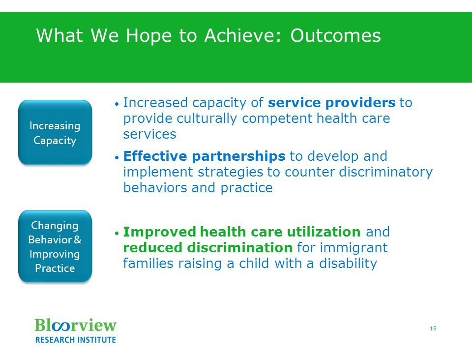 18 What We Hope to Achieve: Outcomes Increased capacity of service providers to provide culturally competent health care services Effective partnerships to develop and implement strategies to counter discriminatory behaviors and practice Improved health care utilization and reduced discrimination for immigrant families raising a child with a disability Increasing Capacity Changing Behavior & Improving Practice
