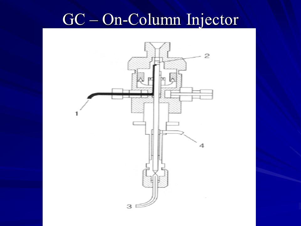 GC – On-Column Injector