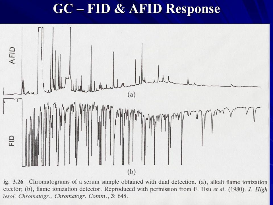 GC – FID & AFID Response