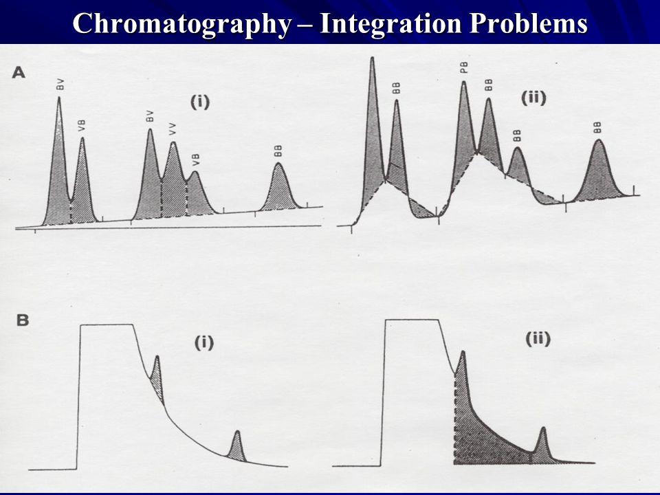 Chromatography – Integration Problems