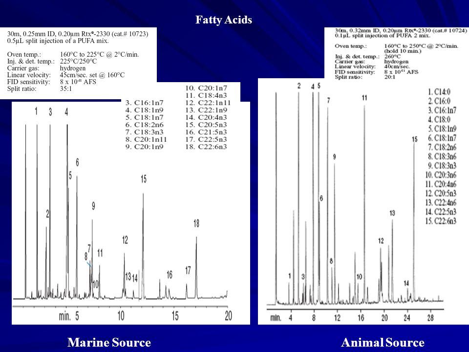Marine SourceAnimal Source Fatty Acids