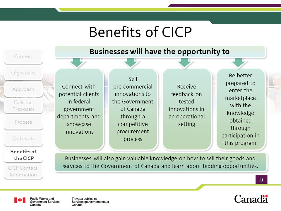 11 Benefits of CICP Approach Objectives Context Calls for Proposals Calls for Proposals Process Outreach Benefits of the CICP Benefits of the CICP CICP Contact Information CICP Contact Information Sell pre-commercial innovations to the Government of Canada through a competitive procurement process Sell pre-commercial innovations to the Government of Canada through a competitive procurement process Connect with potential clients in federal government departments and showcase innovations Receive feedback on tested innovations in an operational setting Receive feedback on tested innovations in an operational setting Be better prepared to enter the marketplace with the knowledge obtained through participation in this program Businesses will also gain valuable knowledge on how to sell their goods and services to the Government of Canada and learn about bidding opportunities.