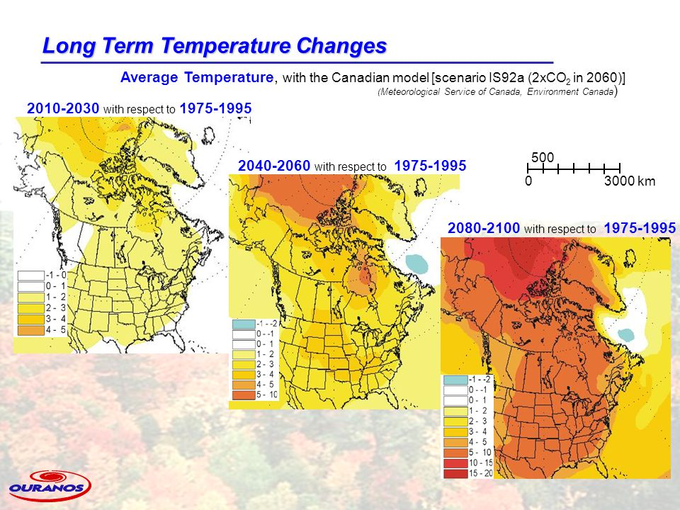 Average Temperature, with the Canadian model [scenario IS92a (2xCO 2 in 2060)] ( Meteorological Service of Canada, Environment Canada ) Long Term Temperature Changes 0 500 3000 km 2010-2030 with respect to 1975-1995 2040-2060 with respect to 1975-1995 2080-2100 with respect to 1975-1995
