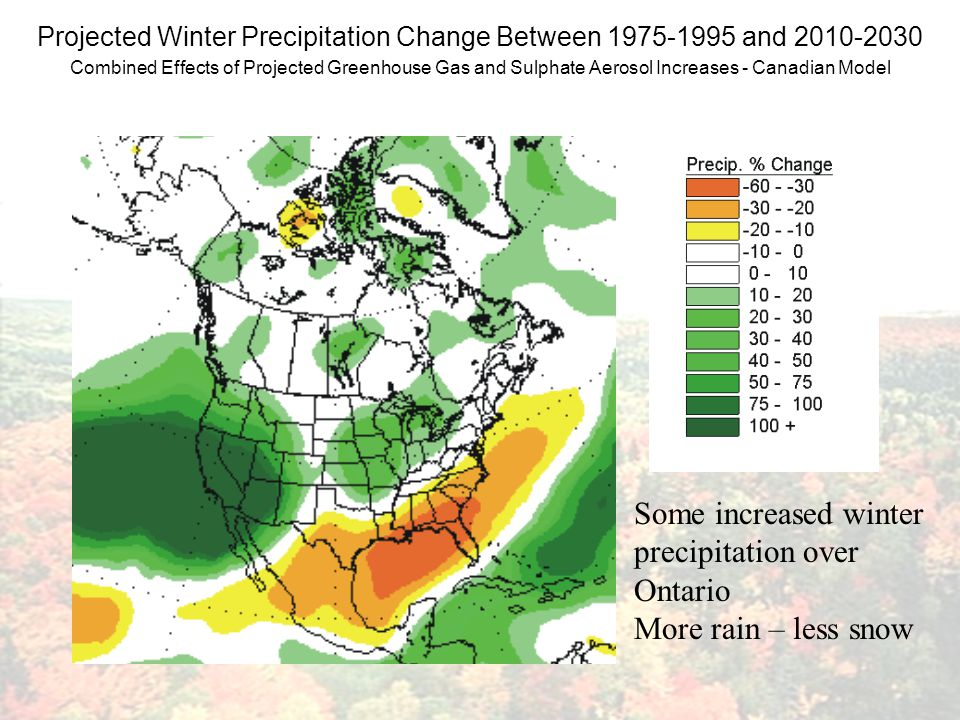 Projected Winter Precipitation Change Between 1975-1995 and 2010-2030 Combined Effects of Projected Greenhouse Gas and Sulphate Aerosol Increases - Canadian Model Some increased winter precipitation over Ontario More rain – less snow