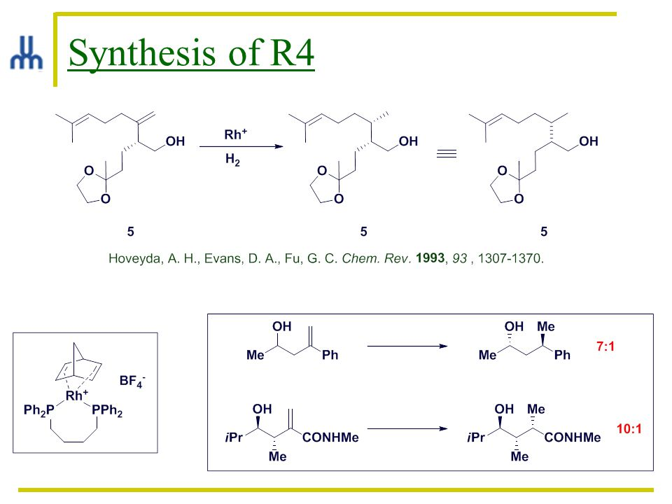 Synthesis of R1