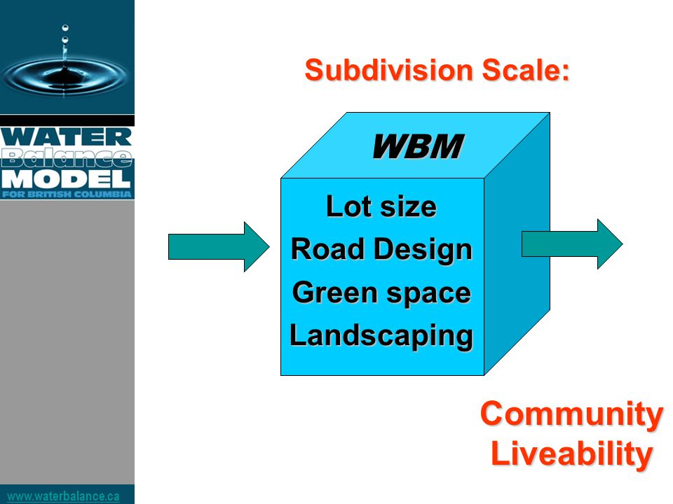 www.waterbalance.ca Subdivision Scale: Community Liveability WBM Lot size Road Design Green space Landscaping