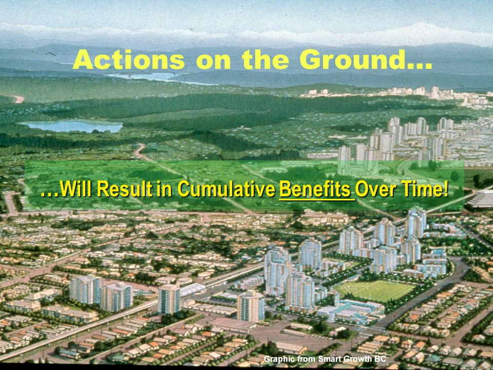 Graphic from Smart Growth BC Actions on the Ground… … Will Result in Cumulative Benefits Over Time!