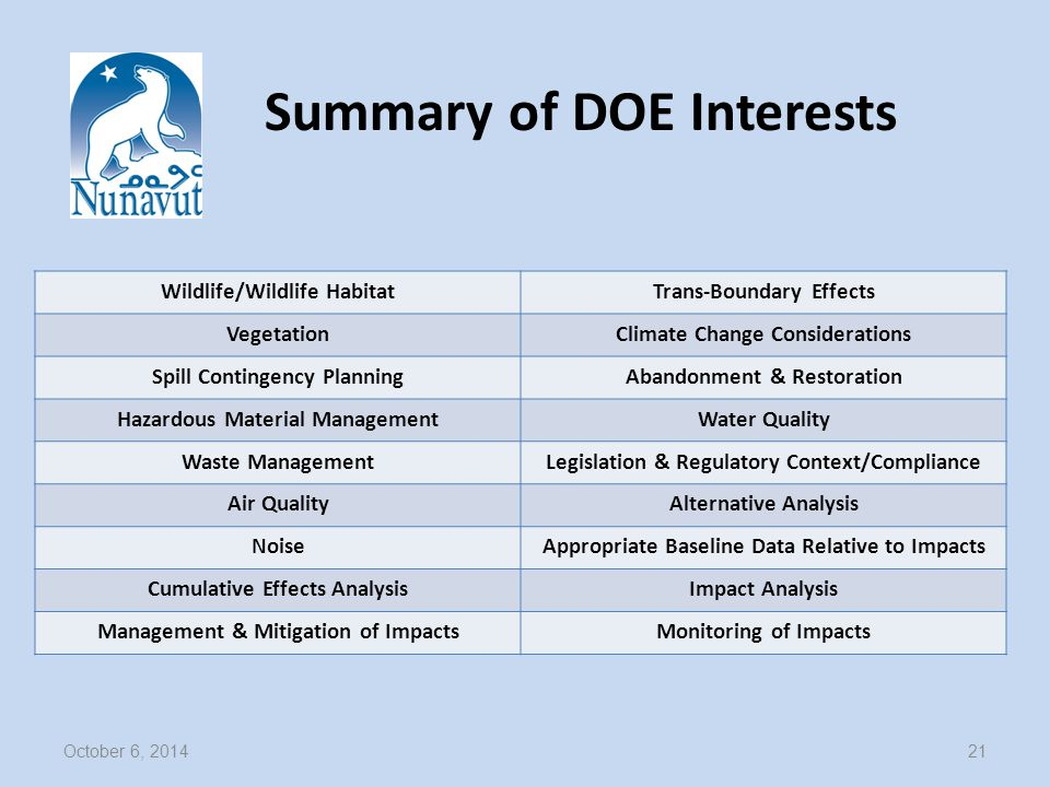 October 6, Summary of DOE Interests Wildlife/Wildlife HabitatTrans-Boundary Effects VegetationClimate Change Considerations Spill Contingency PlanningAbandonment & Restoration Hazardous Material ManagementWater Quality Waste ManagementLegislation & Regulatory Context/Compliance Air QualityAlternative Analysis NoiseAppropriate Baseline Data Relative to Impacts Cumulative Effects AnalysisImpact Analysis Management & Mitigation of ImpactsMonitoring of Impacts