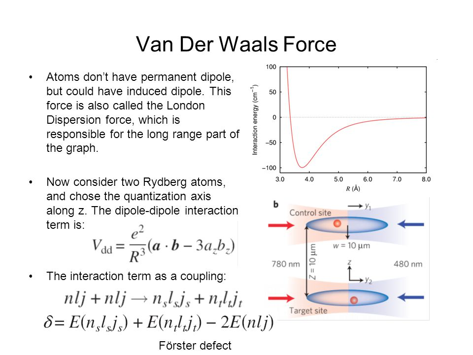 Van Der Waals Force Atoms don't have permanent dipole, but could have induced dipole.