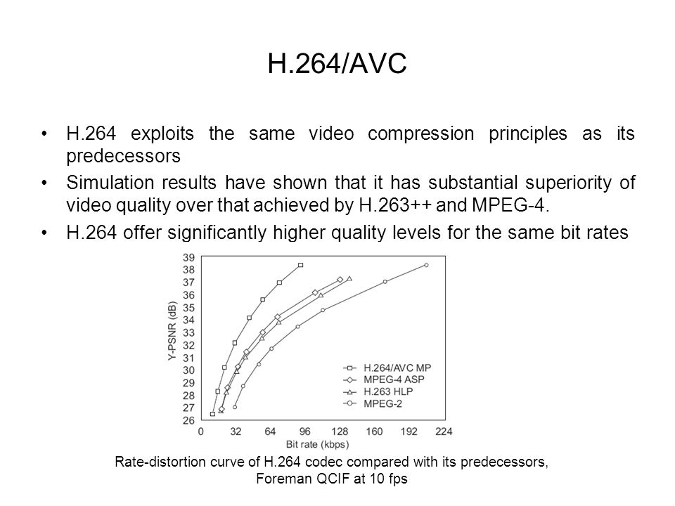 H.264/AVC H.264 exploits the same video compression principles as its predecessors Simulation results have shown that it has substantial superiority o