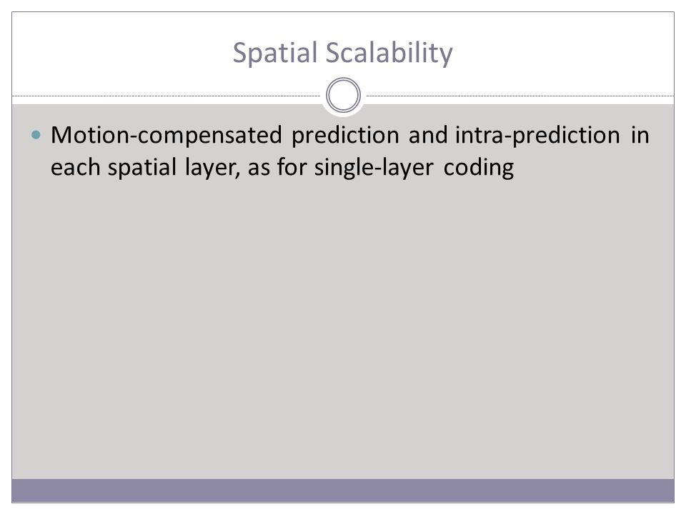 Spatial Scalability Motion-compensated prediction and intra-prediction in each spatial layer, as for single-layer coding